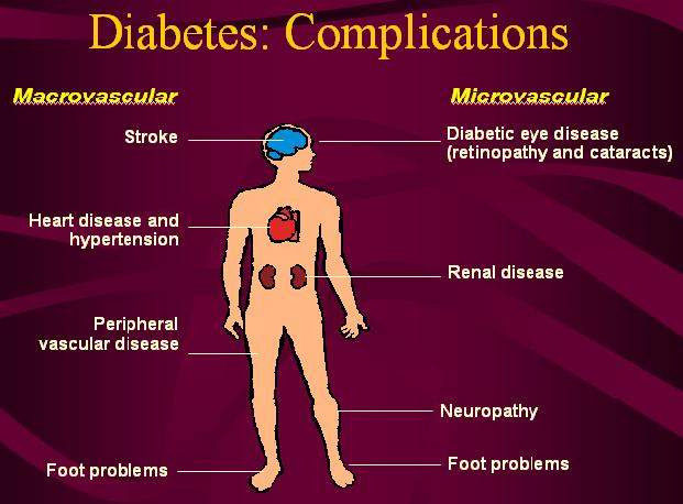 diabetes complications rejuvenate superfoods