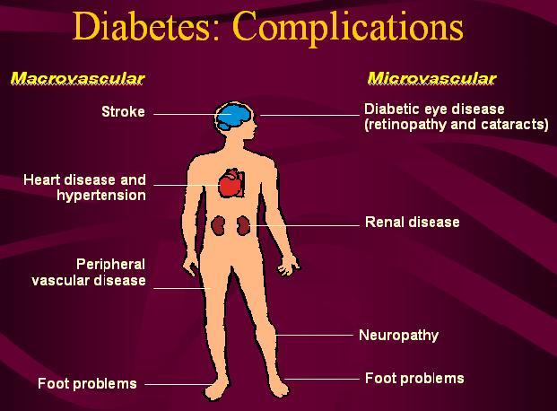 diabetes complications rejuvenate superfoods