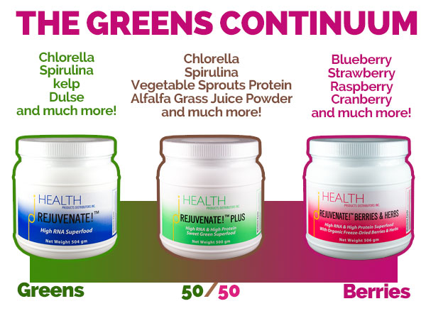 The Greens Continuum